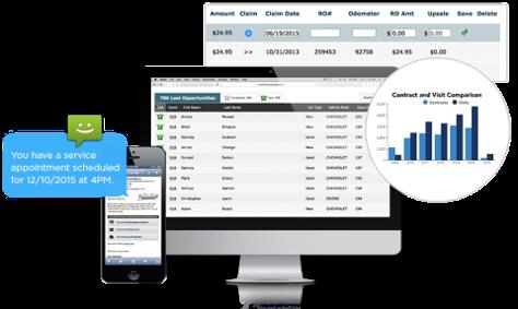 tools service management software