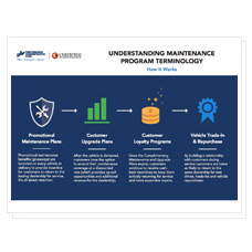 understanding maintenance program